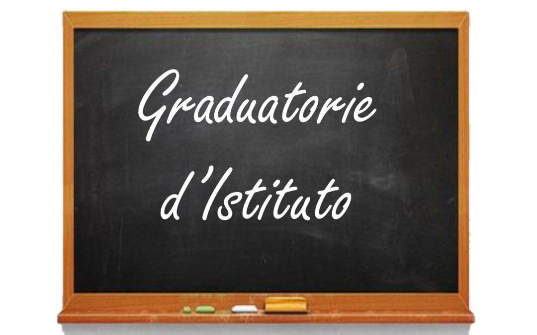 Graduatorie DEFINITIVE di Istituto, Personale Docente