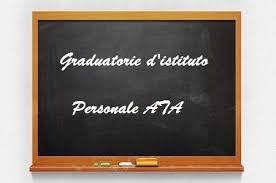 Graduatorie PROVVISORIE Personale A.T.A.